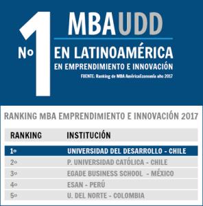 RankingMBA-01